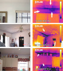 Infrared Imaging